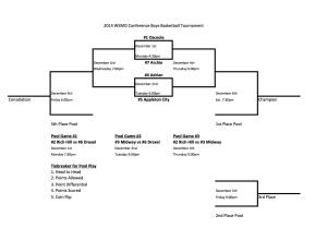 WEMO Basketball Tournament Brackets 2014