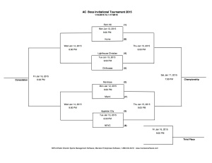 2015 AC Bracket Boys