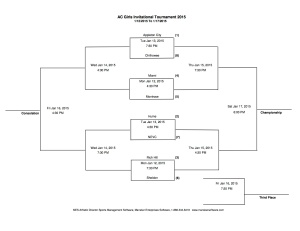 2015 AC Bracket Girls