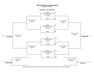 Archie Girl's Tournament