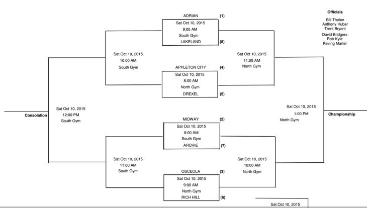 WEMO Conference Tournament Bracket